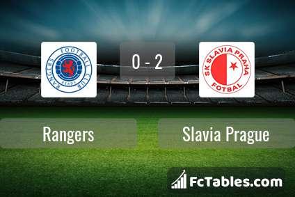 Anteprima della foto Rangers - Slavia Prague