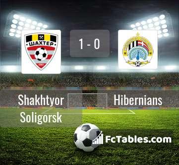 Preview image Shakhtyor Soligorsk - Hibernians