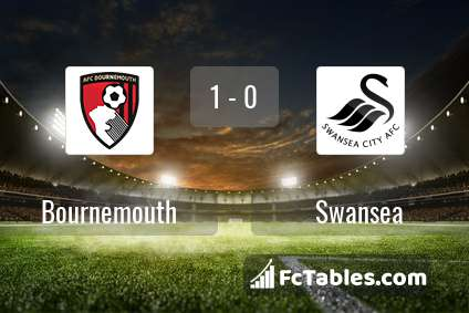 Preview image Bournemouth - Swansea