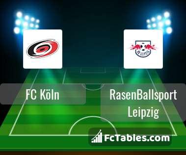 Preview image FC Köln - RasenBallsport Leipzig