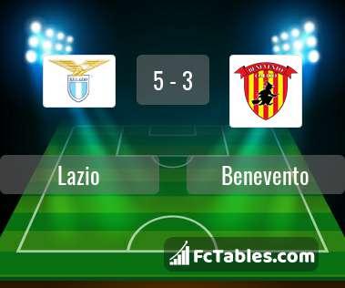 Preview image Lazio - Benevento