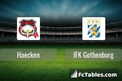 Preview image Haecken - IFK Gothenburg