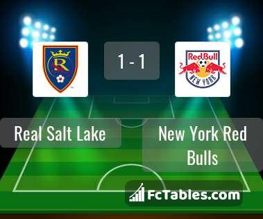 Preview image Real Salt Lake - New York Red Bulls