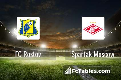 Preview image FC Rostov - Spartak Moscow