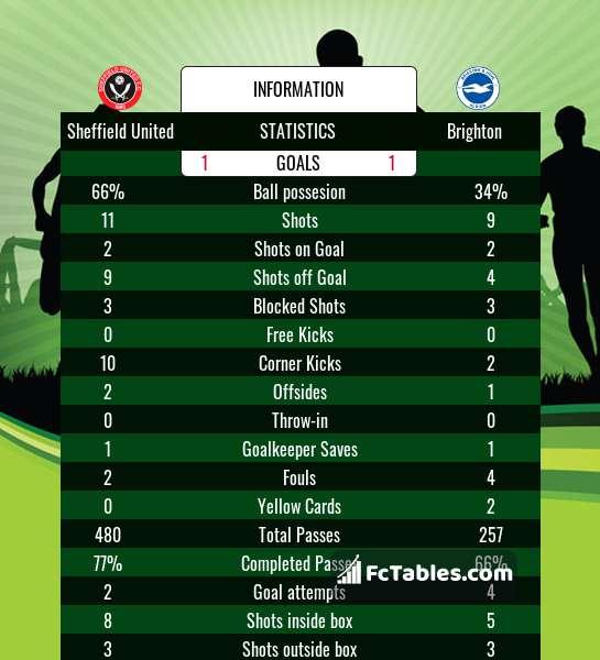 Premier League 27 Matchday (round) Season 2019/2020