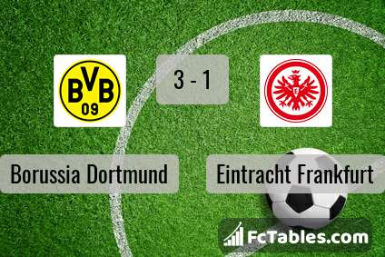 Podgląd zdjęcia Borussia Dortmund - Eintracht Frankfurt