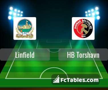 Preview image Linfield - HB Torshavn