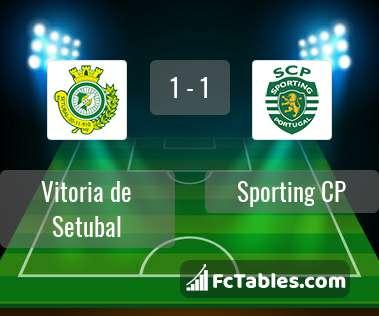Anteprima della foto Vitoria de Setubal - Sporting CP