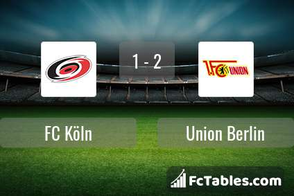 Preview image FC Köln - Union Berlin