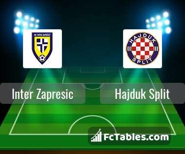 Inter Zapresic Vs Hajduk Split H2h 25 Jul 2020 Head To Head Stats Prediction