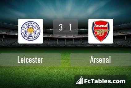 Anteprima della foto Leicester City - Arsenal