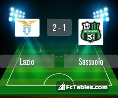 Anteprima della foto Lazio - Sassuolo