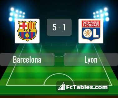 Anteprima della foto Barcelona - Lyon