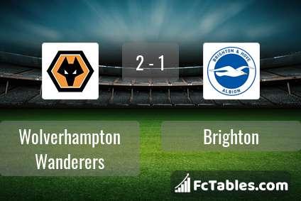 Anteprima della foto Wolverhampton Wanderers - Brighton & Hove Albion