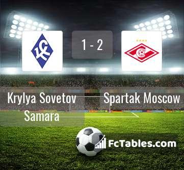 Podgląd zdjęcia Krylja Sowietow Samara - Spartak Moskwa