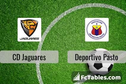 CD Jaguares Deportivo Pasto H2H