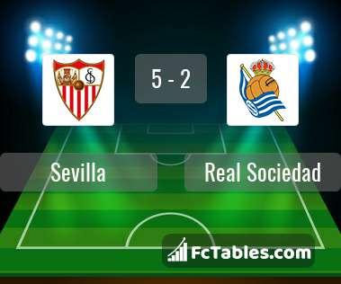 Preview image Sevilla - Real Sociedad