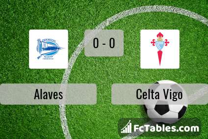 Preview image Alaves - Celta Vigo
