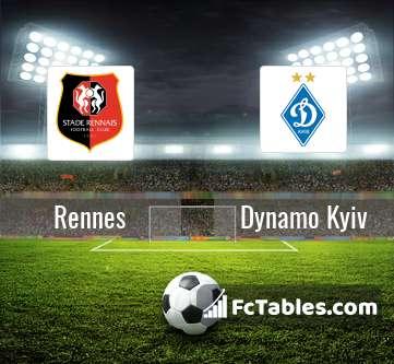 Podgląd zdjęcia Rennes - Dynamo Kijów