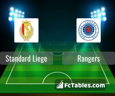 Preview image Standard Liege - Rangers