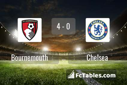 Preview image Bournemouth - Chelsea