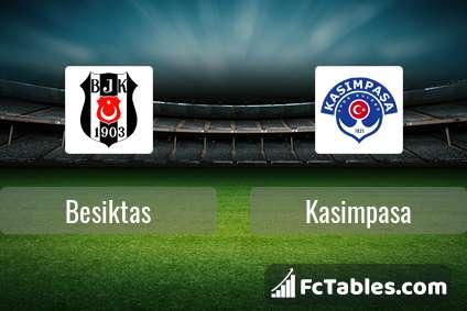 Anteprima della foto Besiktas - Kasimpasa