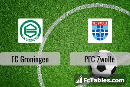 Fc Groningen Vs Pec Zwolle H2h 14 Aug 2020 Head To Head Stats Prediction