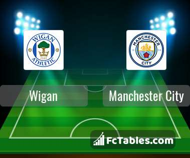 Wigan Manchester City H2H