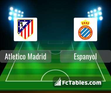 Podgląd zdjęcia Atletico Madryt - Espanyol