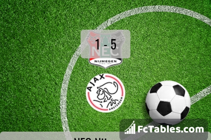 Nec Nijmegen Vs Ajax H2h 8 Apr 2017 Head To Head Stats Prediction