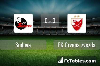Anteprima della foto Suduva - FK Crvena zvezda