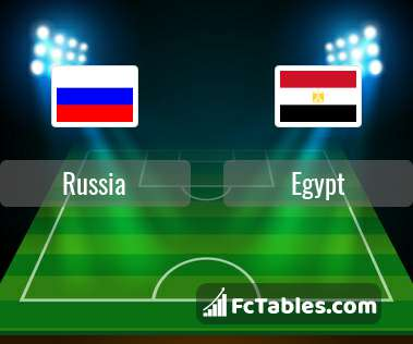 Preview image Russia - Egypt