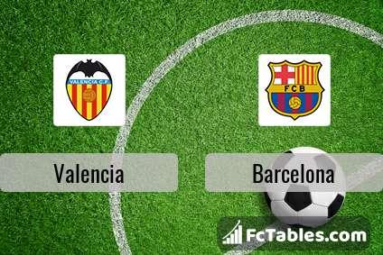 Anteprima della foto Valencia - Barcelona