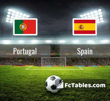 Preview image Portugal - Spain