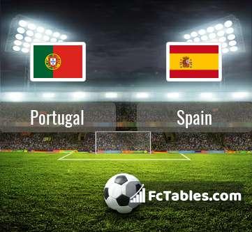 Podgląd zdjęcia Portugalia - Hiszpania