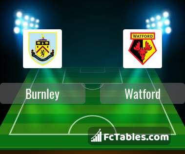 Preview image Burnley - Watford