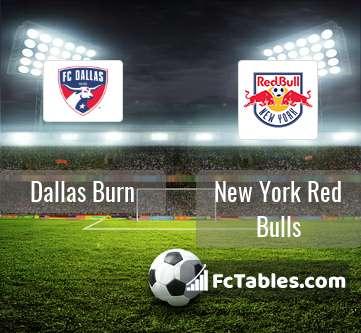 Podgląd zdjęcia Dallas Burn - New York Red Bulls