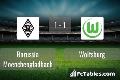 Podgląd zdjęcia Borussia M'gladbach - VfL Wolfsburg