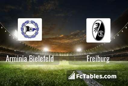 Preview image Arminia Bielefeld - Freiburg