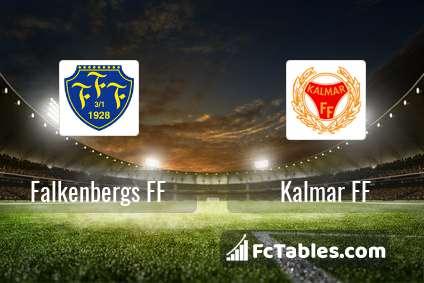 Preview image Falkenbergs FF - Kalmar FF
