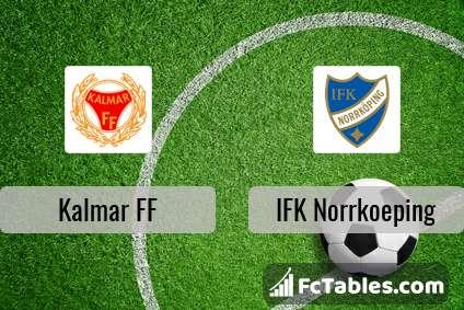 Preview image Kalmar FF - IFK Norrkoeping