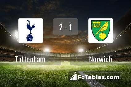Podgląd zdjęcia Tottenham Hotspur - Norwich City