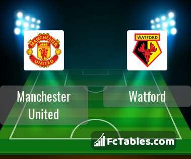 Anteprima della foto Manchester United - Watford