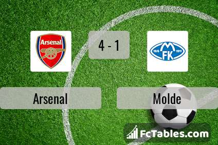 Preview image Arsenal - Molde