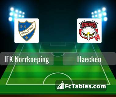 Preview image IFK Norrkoeping - Haecken