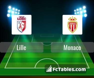 Preview image Lille - Monaco