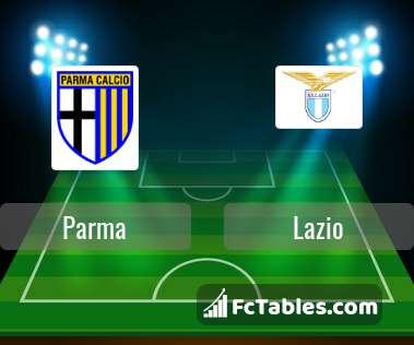 Podgląd zdjęcia SSD Parma - Lazio Rzym