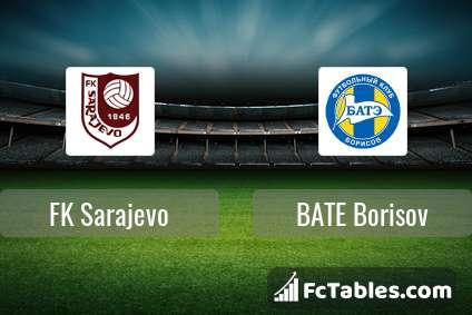 Anteprima della foto FK Sarajevo - BATE Borisov