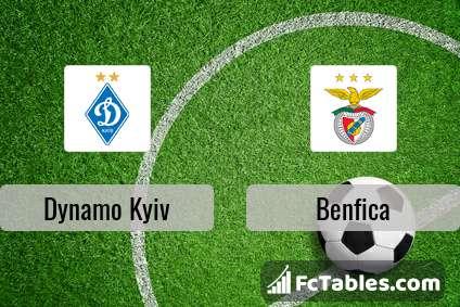Preview image Dynamo Kyiv - Benfica