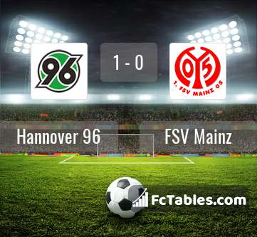 Preview image Hannover 96 - FSV Mainz